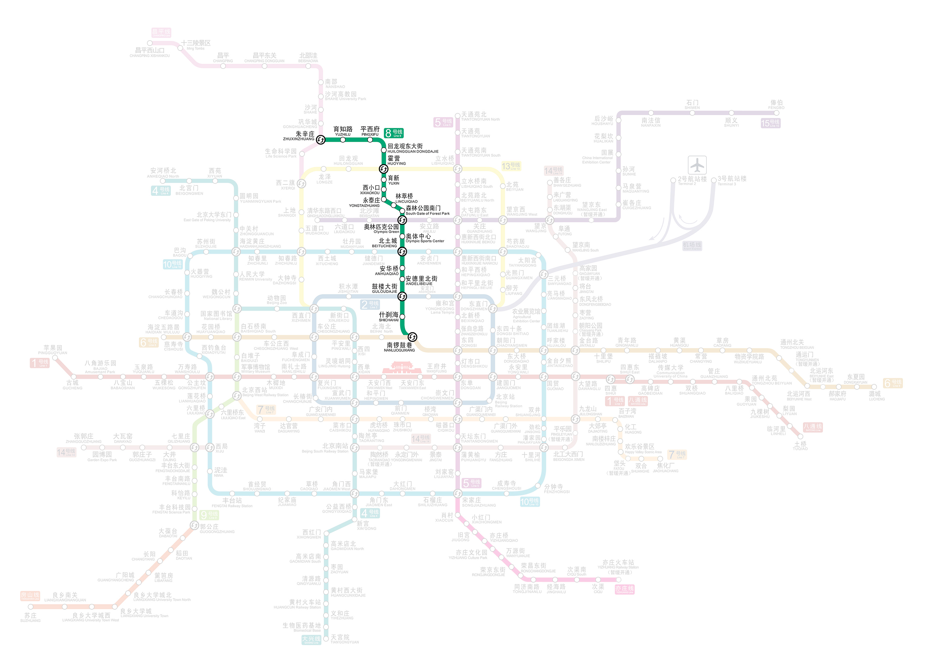 Beijing Subway Line 8