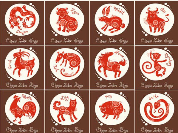 The Chinese zodiac: Which animal are you?